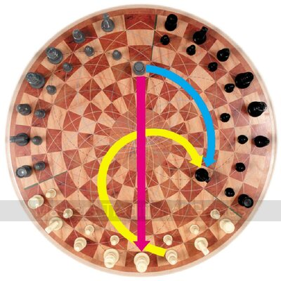 3 Man Chess - in the round