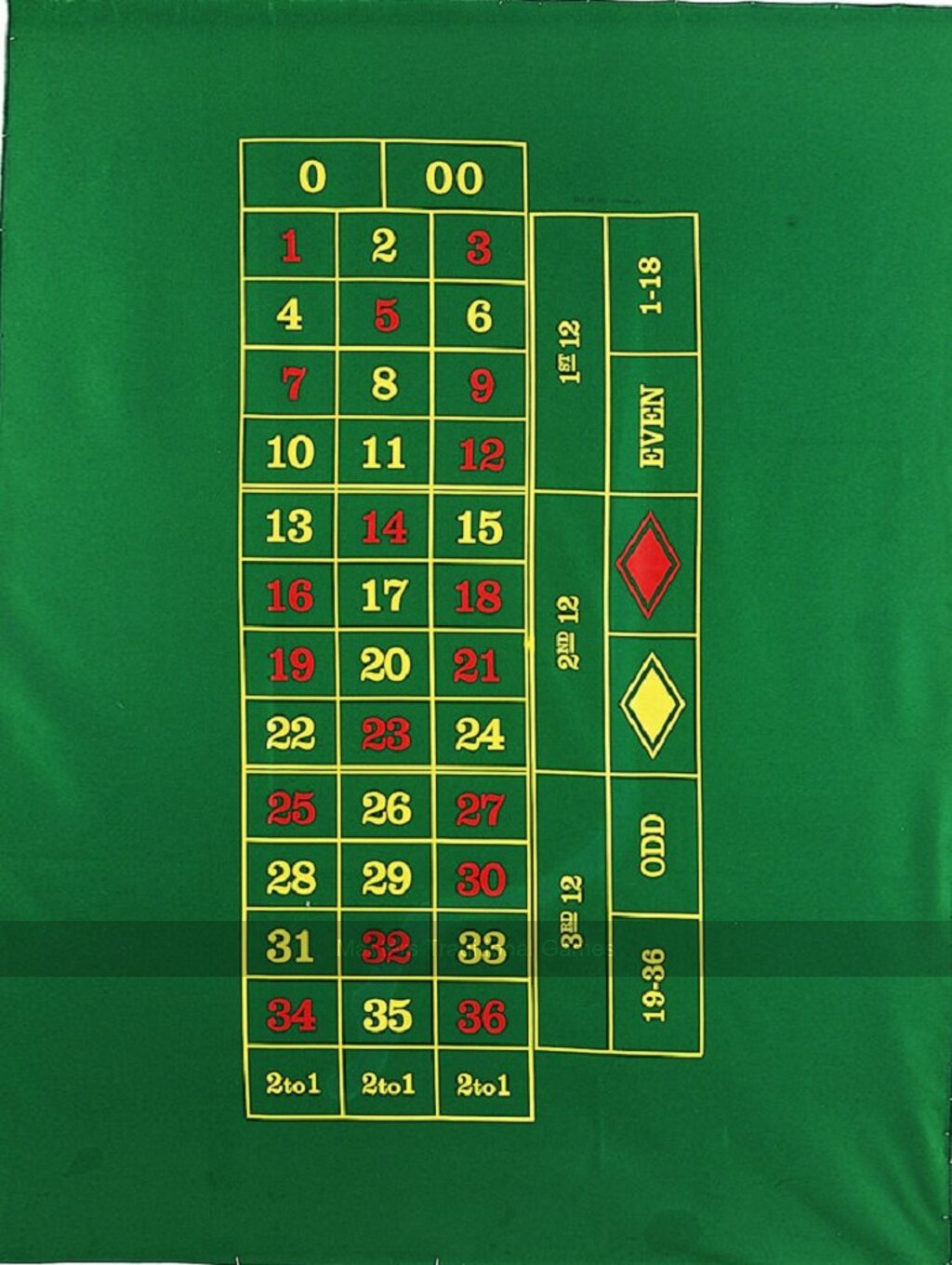 professional football betting rules for roulette