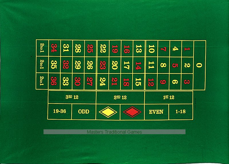 Roulette cloth bet365 poker app iphone