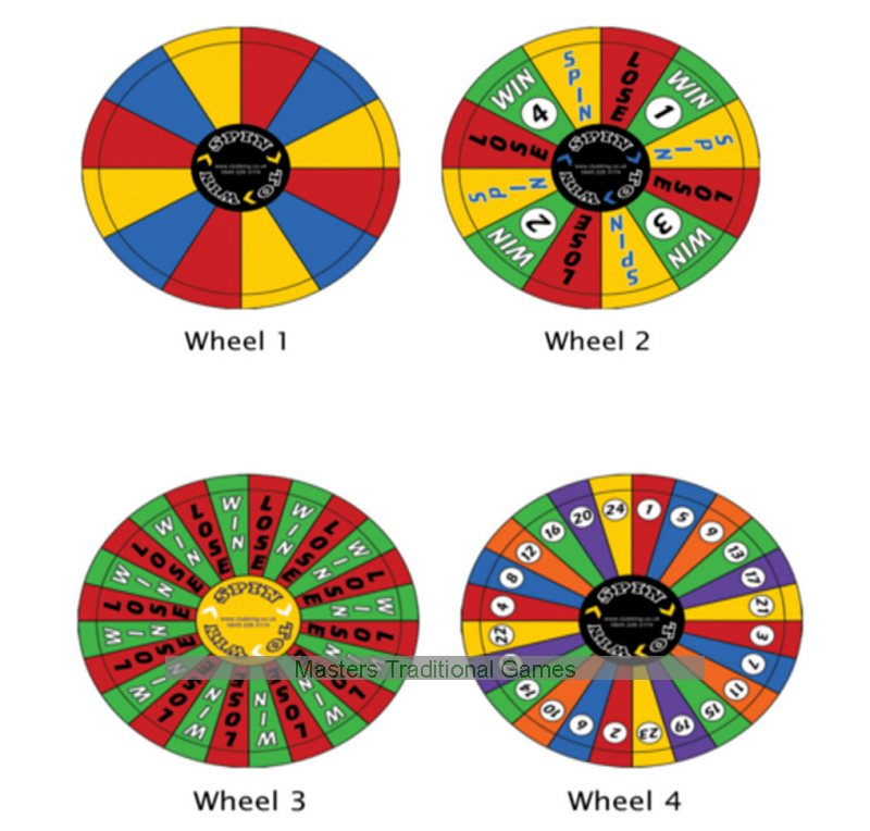 Wheel Of Fortune Spinning Pubs Clubs Events