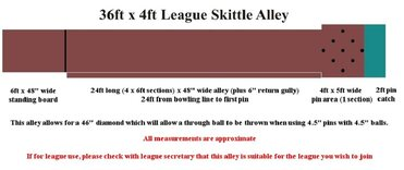 Premium Portable Skittle Alley 36ft x 4 to 5 foot with return gulley