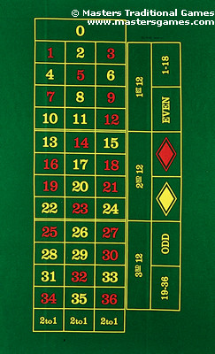 Blackjack terms in spanish